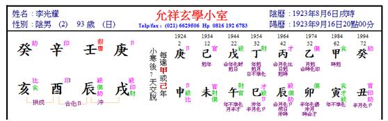 li guan yao