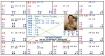 Ahok Zewei Chart