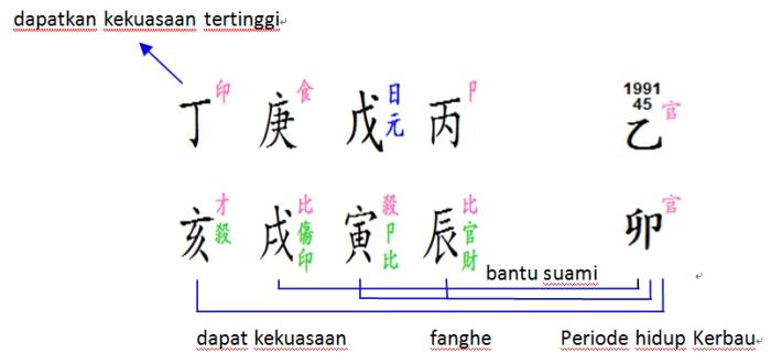 hillary-bazi-c-chart